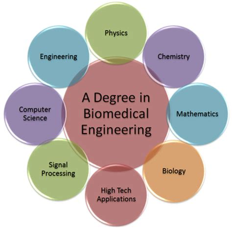 Research articles on engineering management